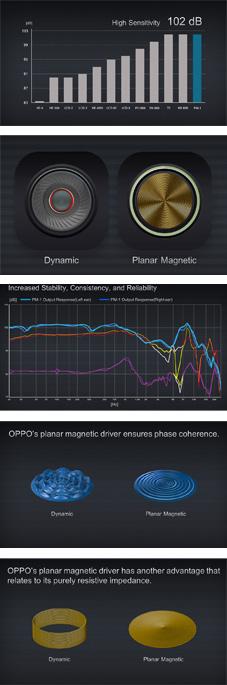 OPPO PM-1 Mesures